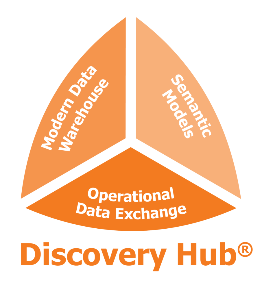 Discovery Hub from TimeXtender