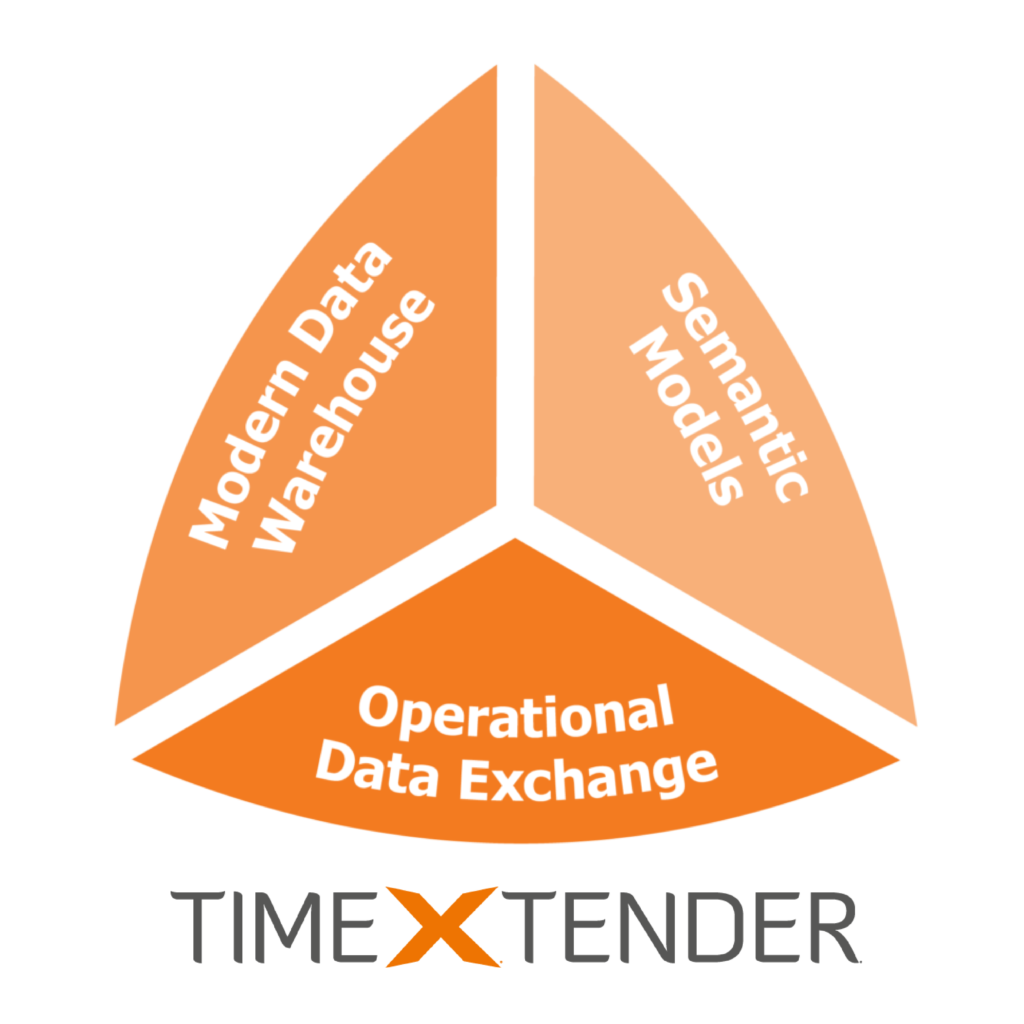 Let us introduce you to TimeXtender