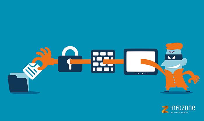Azure Information Protection låt oss berätta lite mer