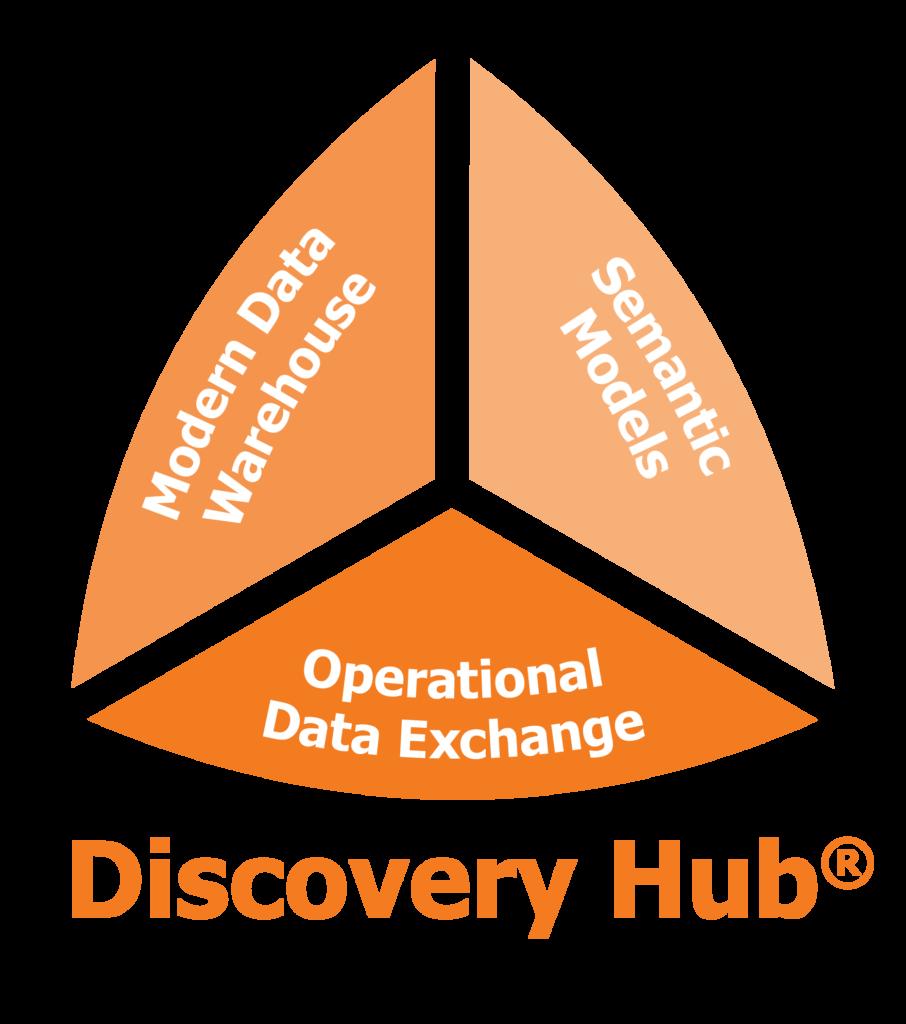 Discovery Hun från TimeXtender