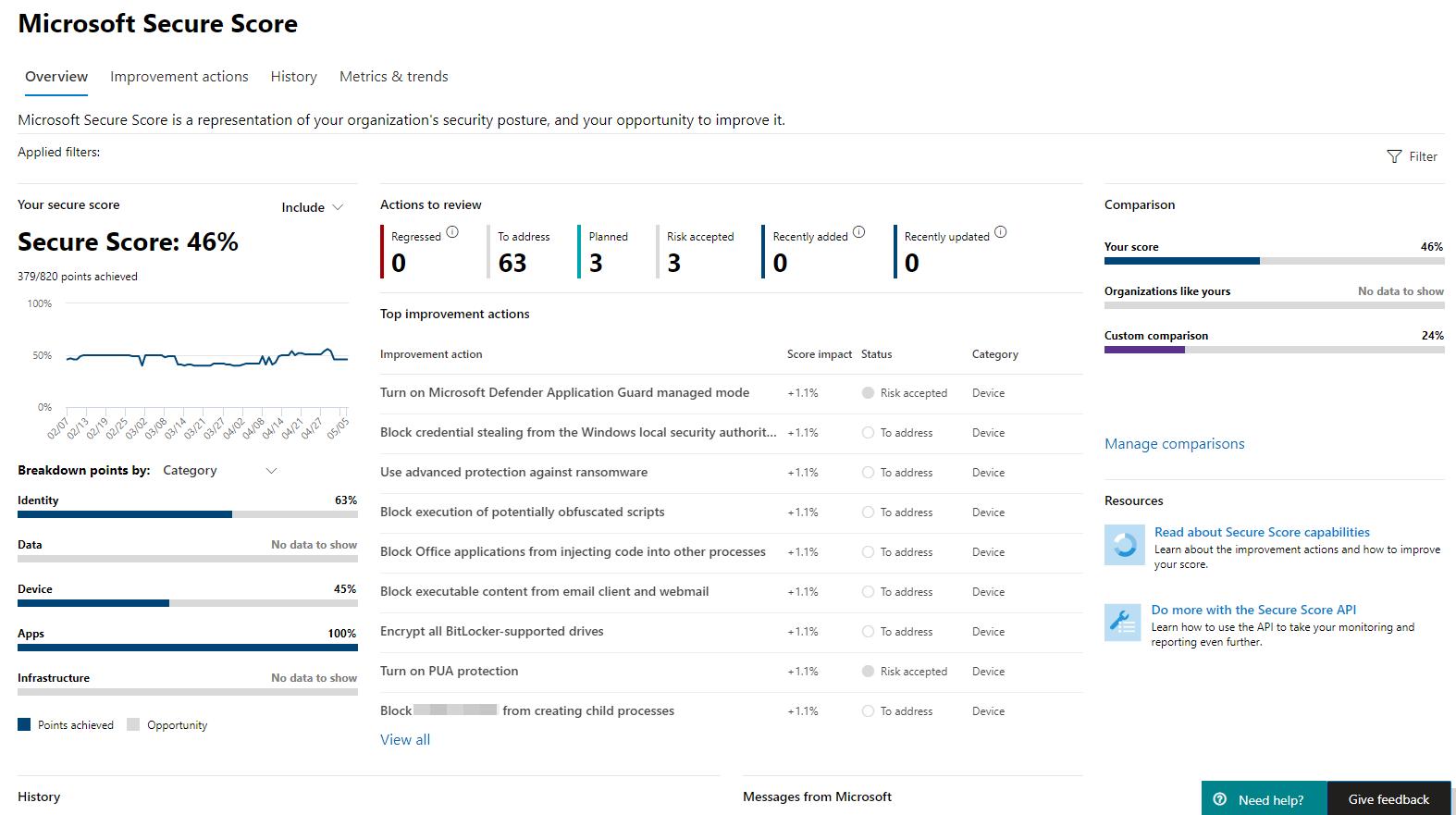 I denna blogg berättar vi mer om Microsoft Secure Score